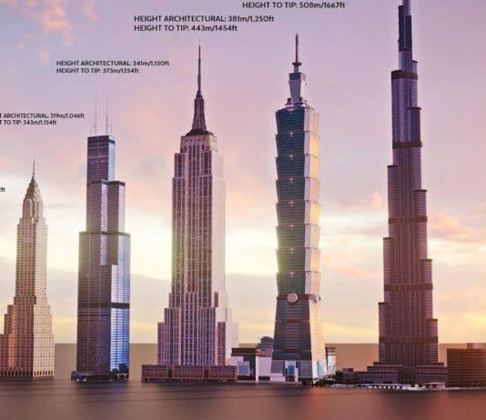 evolución de los rascacielos